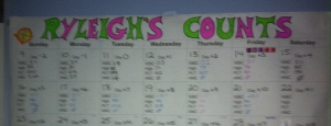 Keeping track of Ryleigh's Counts